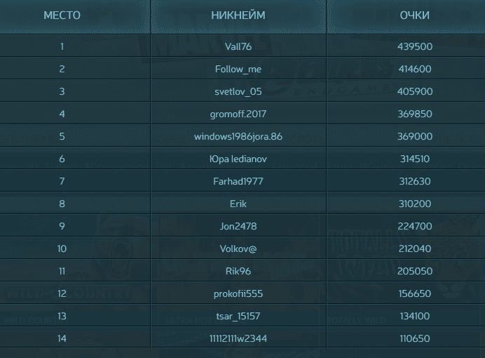 На зеркале можно найти все турнирные таблицы - результаты сохраняются